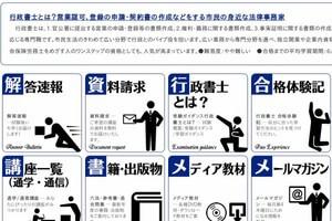 東京法経学院・行政書士講座