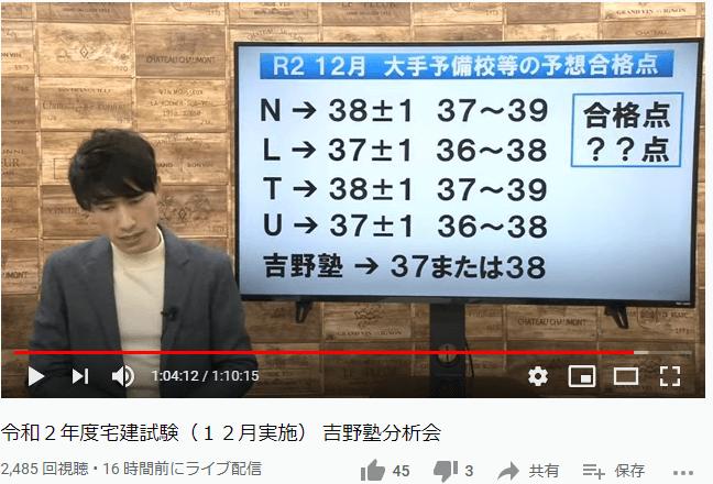 吉野塾の合格ライン予想